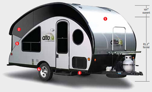 Best 2016 Small Travel Trailers